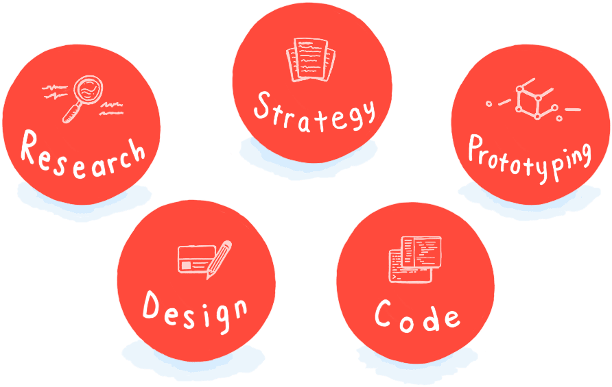 Research, strategy, prototyping, design, code